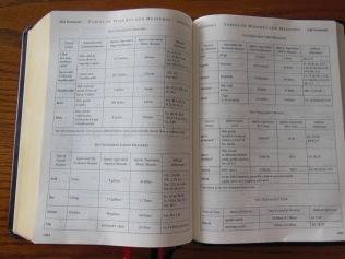 three bibles 108